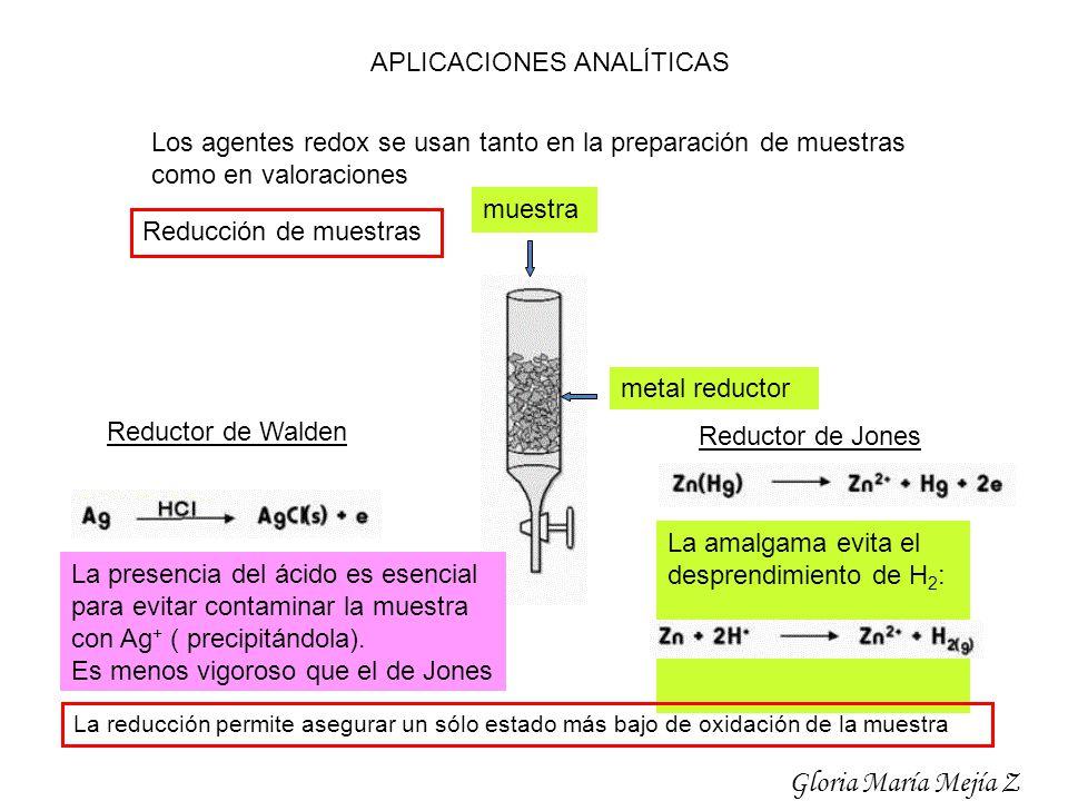 APLICACIONES ANALÍTICAS Los agentes redox se usan tanto en la preparación de muestras como en valoraciones Reducción de muestras Reductor de Jones mue