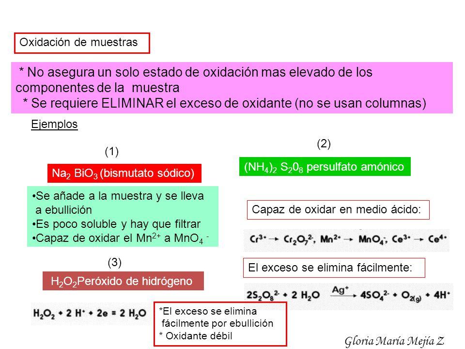 Oxidación de muestras * No asegura un solo estado de oxidación mas elevado de los componentes de la muestra * Se requiere ELIMINAR el exceso de oxidan