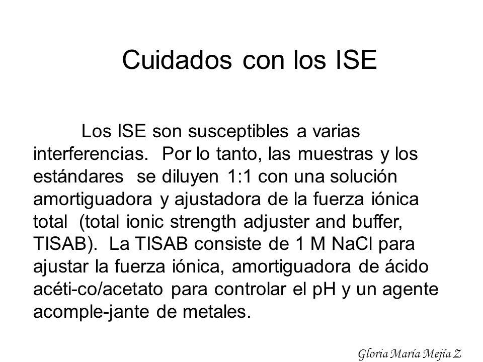 Los ISE son susceptibles a varias interferencias. Por lo tanto, las muestras y los estándares se diluyen 1:1 con una solución amortiguadora y ajustado