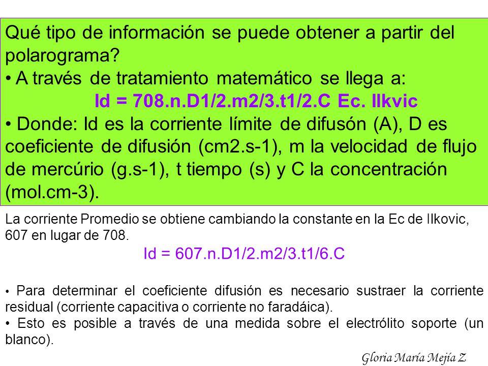 Qué tipo de información se puede obtener a partir del polarograma? A través de tratamiento matemático se llega a: Id = 708.n.D1/2.m2/3.t1/2.C Ec. Ilkv