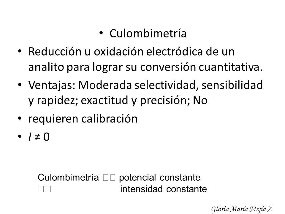Culombimetría Reducción u oxidación electródica de un analito para lograr su conversión cuantitativa. Ventajas: Moderada selectividad, sensibilidad y