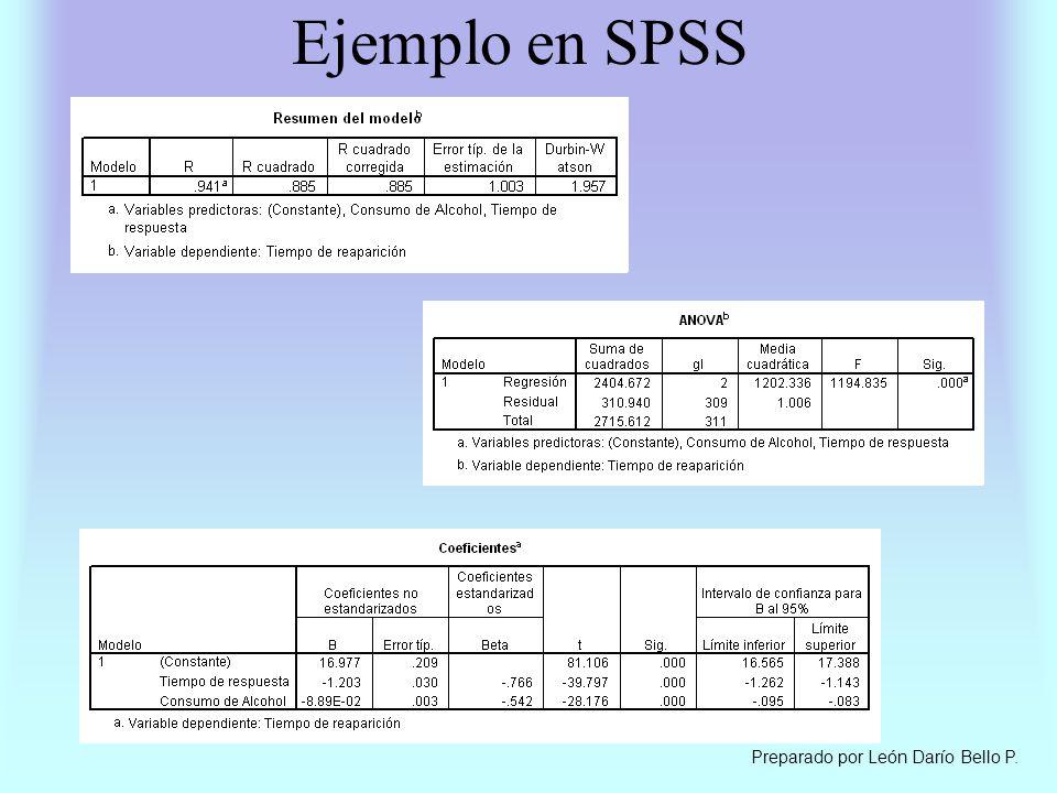 Ejemplo en SPSS Preparado por León Darío Bello P.