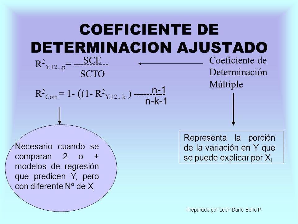 COEFICIENTE DE DETERMINACION AJUSTADO R 2 Y.12...p = ----------- SCECoeficiente de Determinación Múltiple SCTO R 2 Corr. = 1- ( (1- R 2 Y.12.. k ) ---