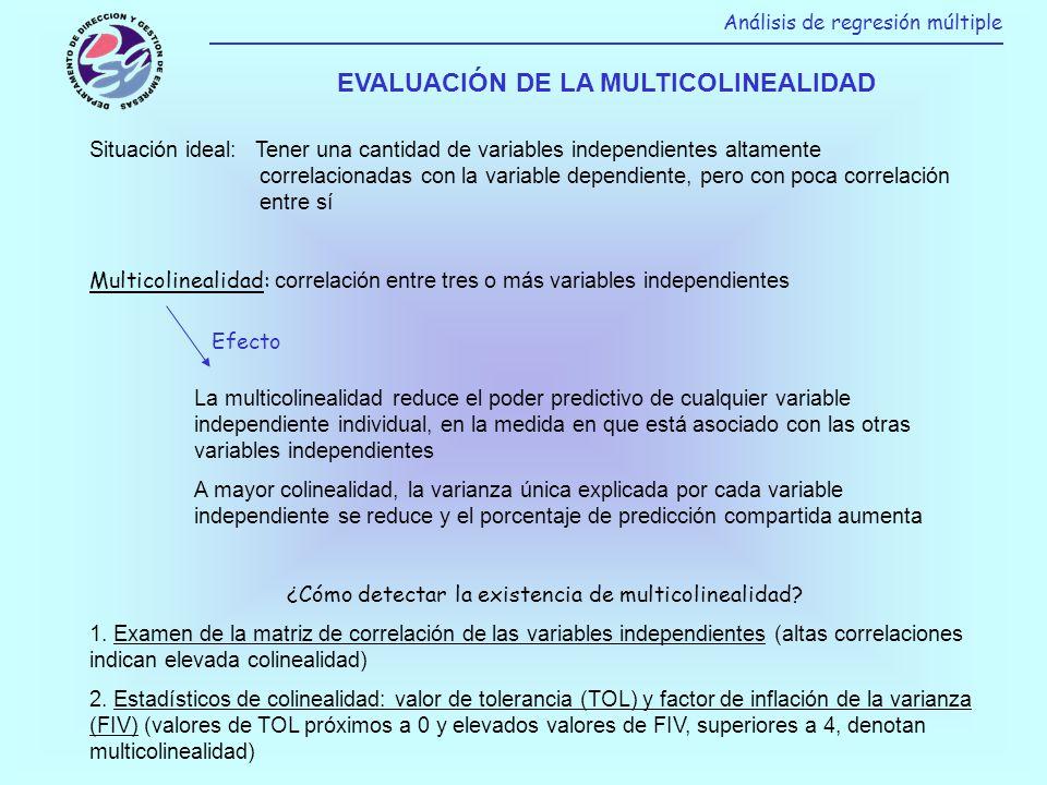 Análisis de regresión múltiple EVALUACIÓN DE LA MULTICOLINEALIDAD Situación ideal: Tener una cantidad de variables independientes altamente correlacio