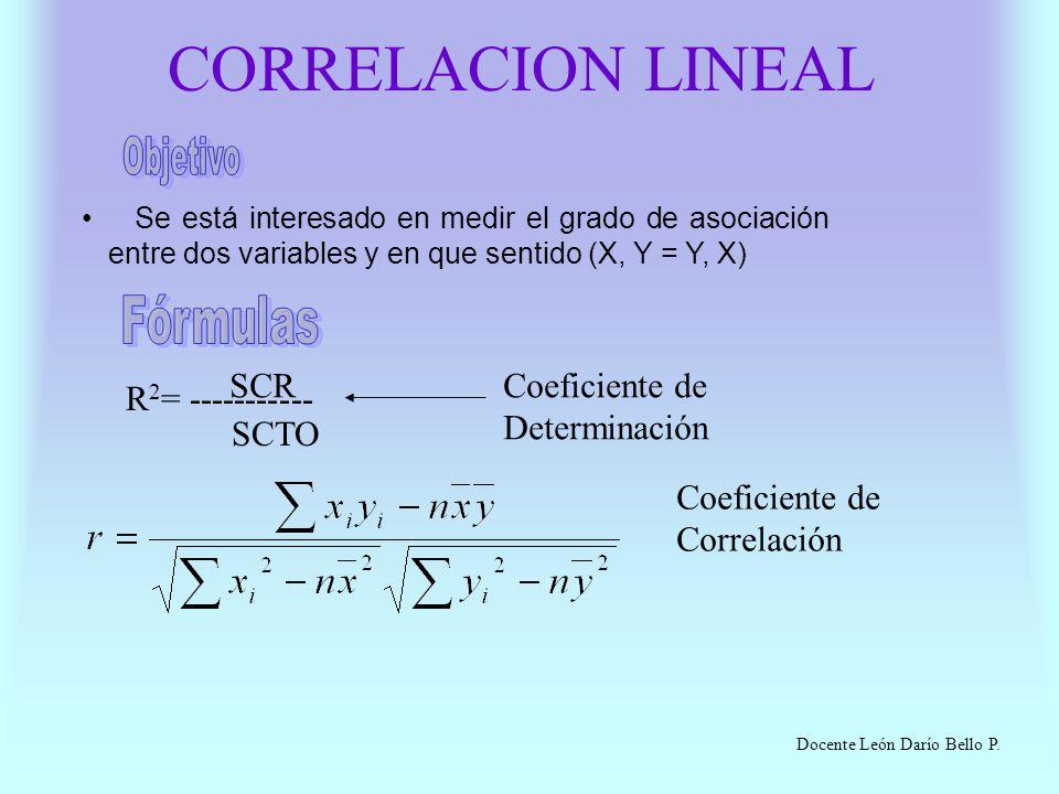 CORRELACION LINEAL Se está interesado en medir el grado de asociación entre dos variables y en que sentido (X, Y = Y, X) Docente León Darío Bello P. S