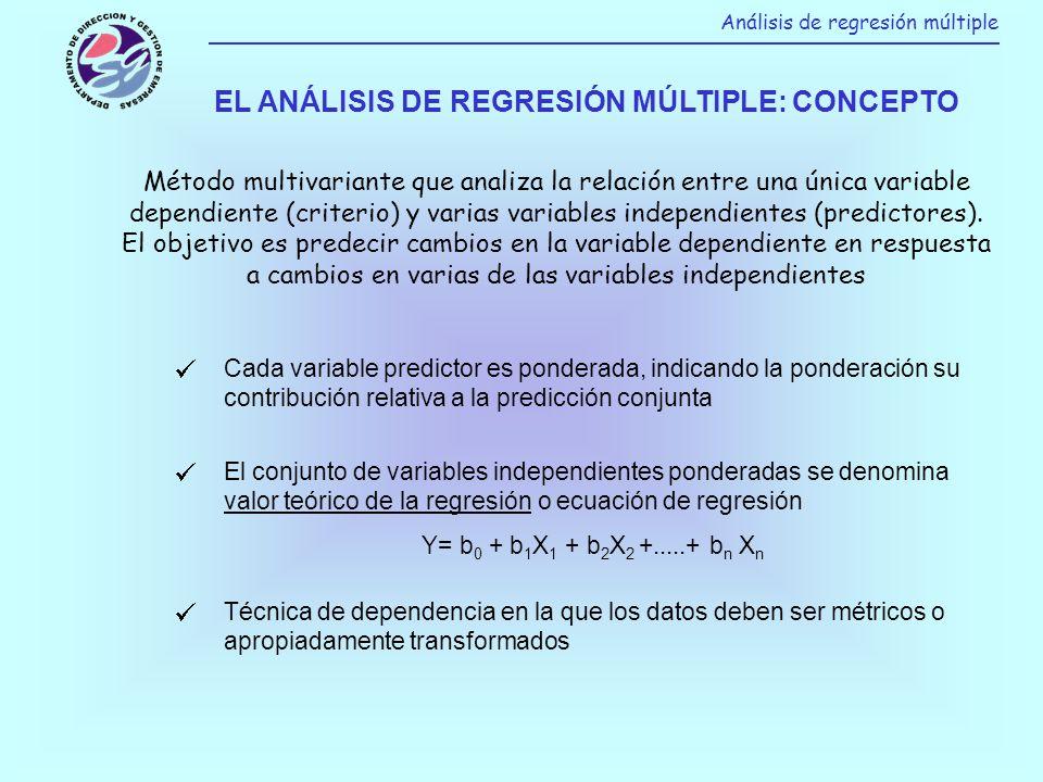 Análisis de regresión múltiple EL ANÁLISIS DE REGRESIÓN MÚLTIPLE: CONCEPTO Método multivariante que analiza la relación entre una única variable depen