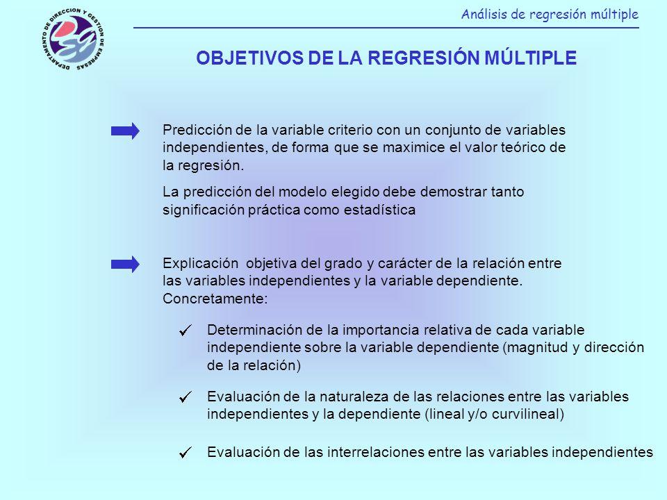 Análisis de regresión múltiple OBJETIVOS DE LA REGRESIÓN MÚLTIPLE Predicción de la variable criterio con un conjunto de variables independientes, de f