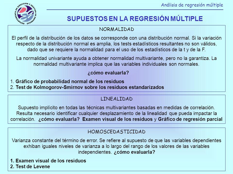 Análisis de regresión múltiple SUPUESTOS EN LA REGRESIÓN MÚLTIPLE NORMALIDAD El perfil de la distribución de los datos se corresponde con una distribu