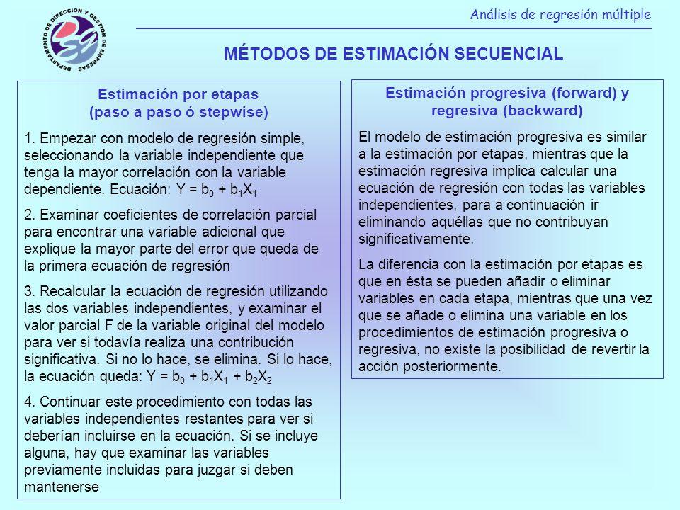 Análisis de regresión múltiple MÉTODOS DE ESTIMACIÓN SECUENCIAL Estimación por etapas (paso a paso ó stepwise) 1. Empezar con modelo de regresión simp