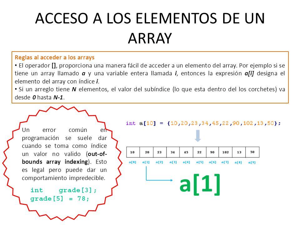 ACCESO A LOS ELEMENTOS DE UN ARRAY Reglas al acceder a los arrays El operador [], proporciona una manera fácil de acceder a un elemento del array. Por