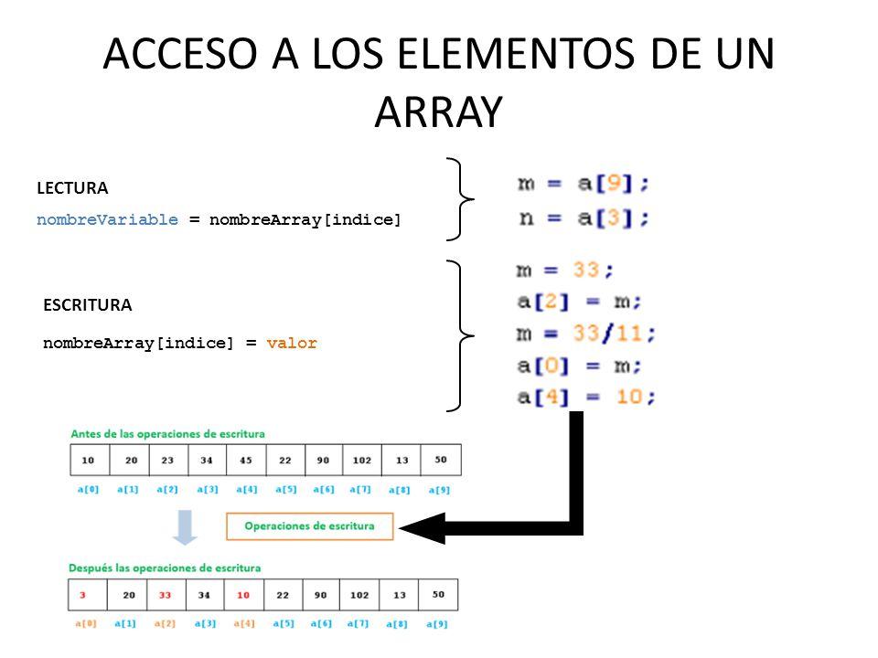 ACCESO A LOS ELEMENTOS DE UN ARRAY LECTURA nombreVariable = nombreArray[indice] ESCRITURA nombreArray[indice] = valor