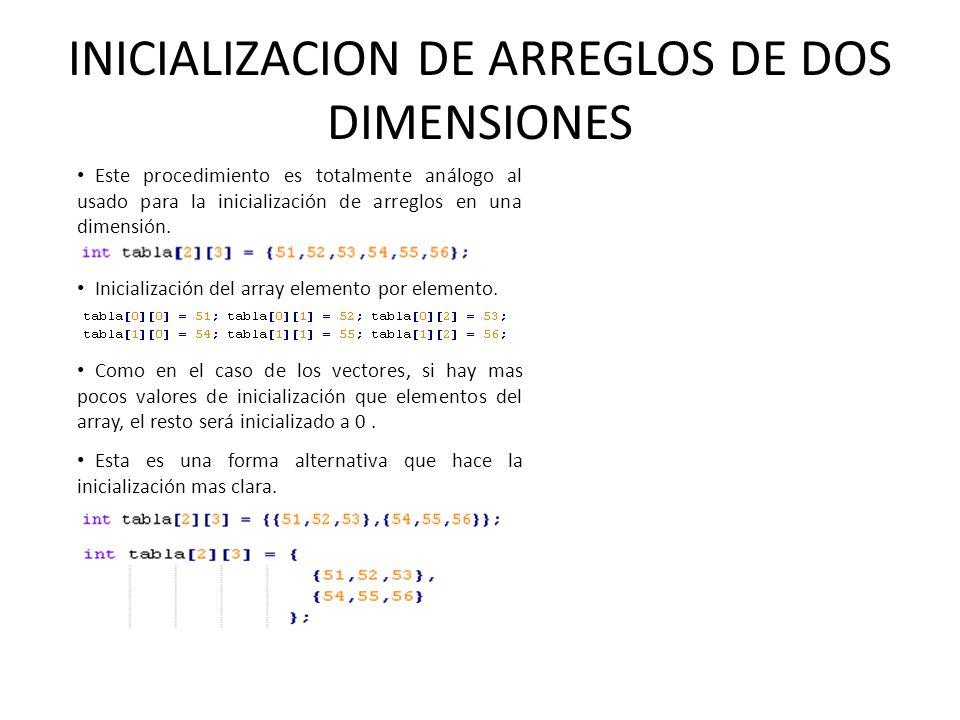 INICIALIZACION DE ARREGLOS DE DOS DIMENSIONES Este procedimiento es totalmente análogo al usado para la inicialización de arreglos en una dimensión. I