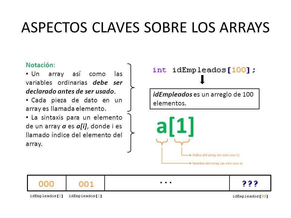 ASPECTOS CLAVES SOBRE LOS ARRAYS Notación: Un array así como las variables ordinarias debe ser declarado antes de ser usado. Cada pieza de dato en un