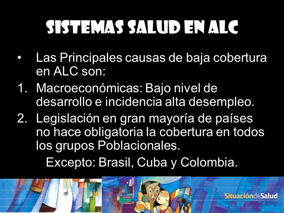 Las Principales causas de baja cobertura en ALC son: 1.Macroeconómicas: Bajo nivel de desarrollo e incidencia alta desempleo.