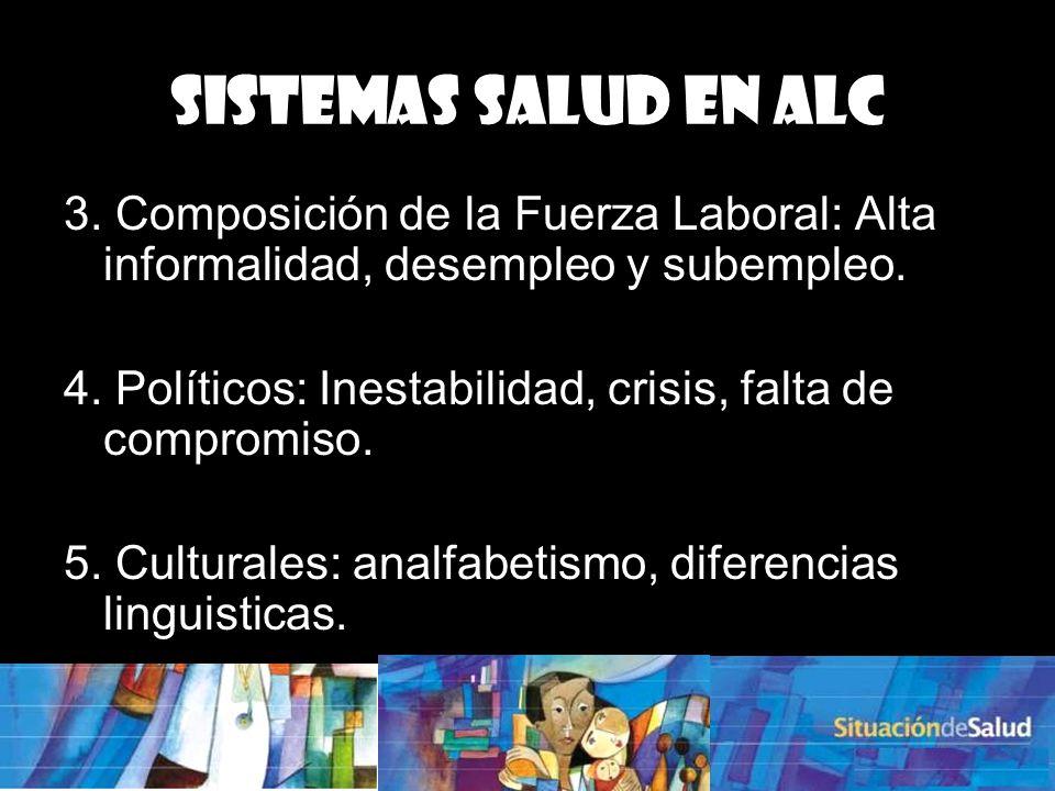 Sistemas Salud en ALC 3.