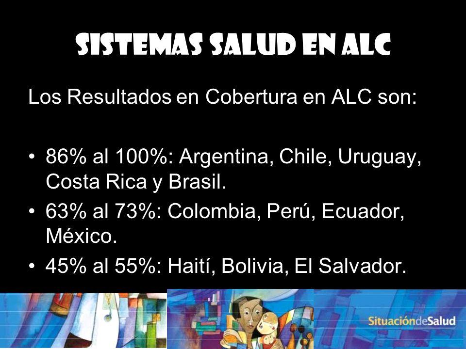 Sistemas Salud en ALC Los Resultados en Cobertura en ALC son: 86% al 100%: Argentina, Chile, Uruguay, Costa Rica y Brasil.