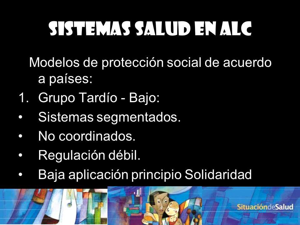 Modelos de protección social de acuerdo a países: 1.Grupo Tardío - Bajo: Sistemas segmentados.