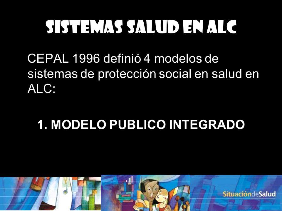 CEPAL 1996 definió 4 modelos de sistemas de protección social en salud en ALC: 1.