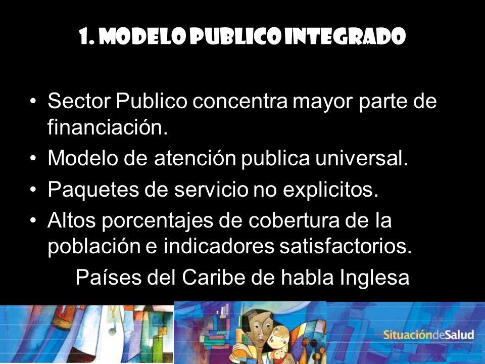 1.MODELO PUBLICO INTEGRADO Sector Publico concentra mayor parte de financiación.