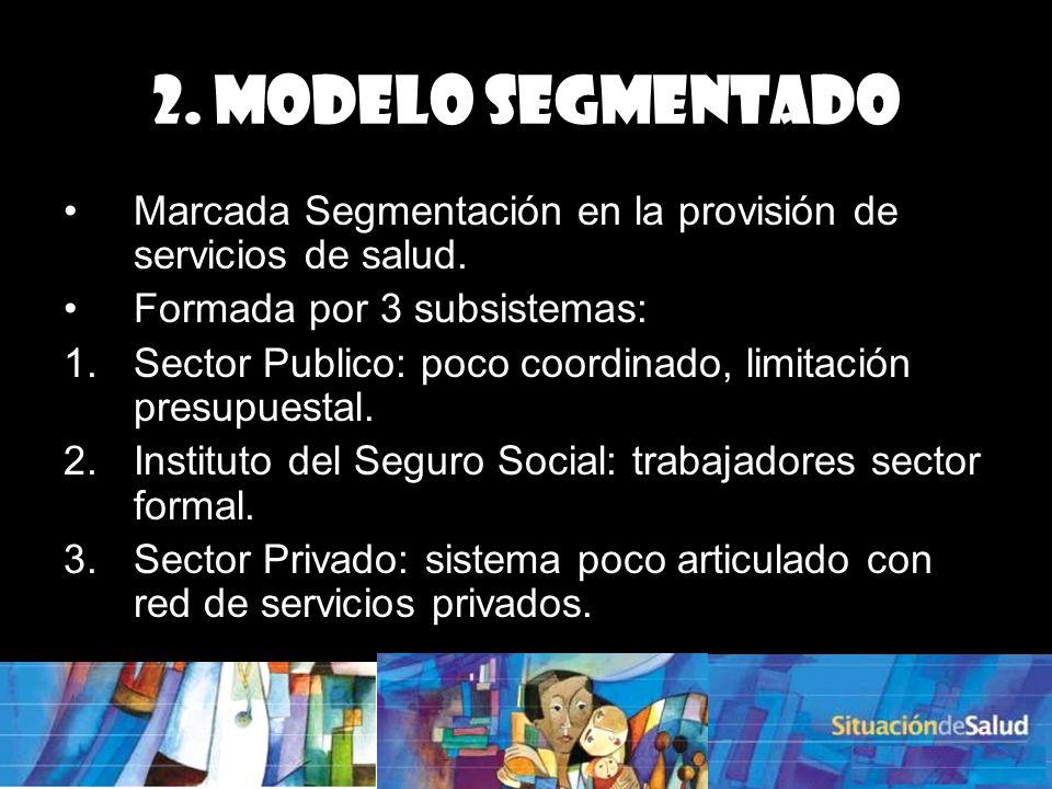 2.MODELO SEGMENTADO Marcada Segmentación en la provisión de servicios de salud.