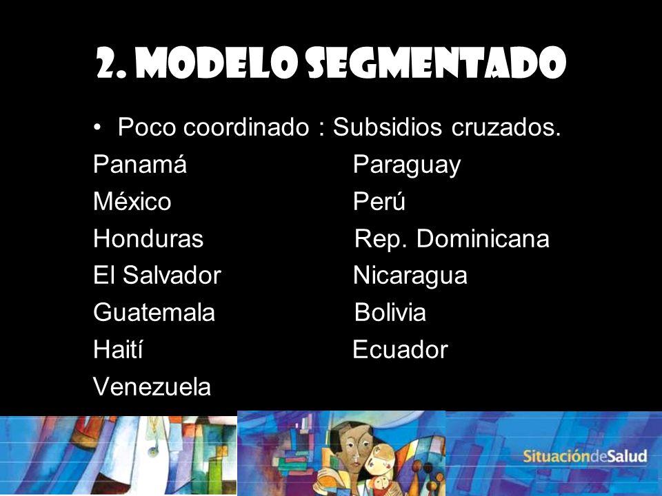2.MODELO SEGMENTADO Poco coordinado : Subsidios cruzados.