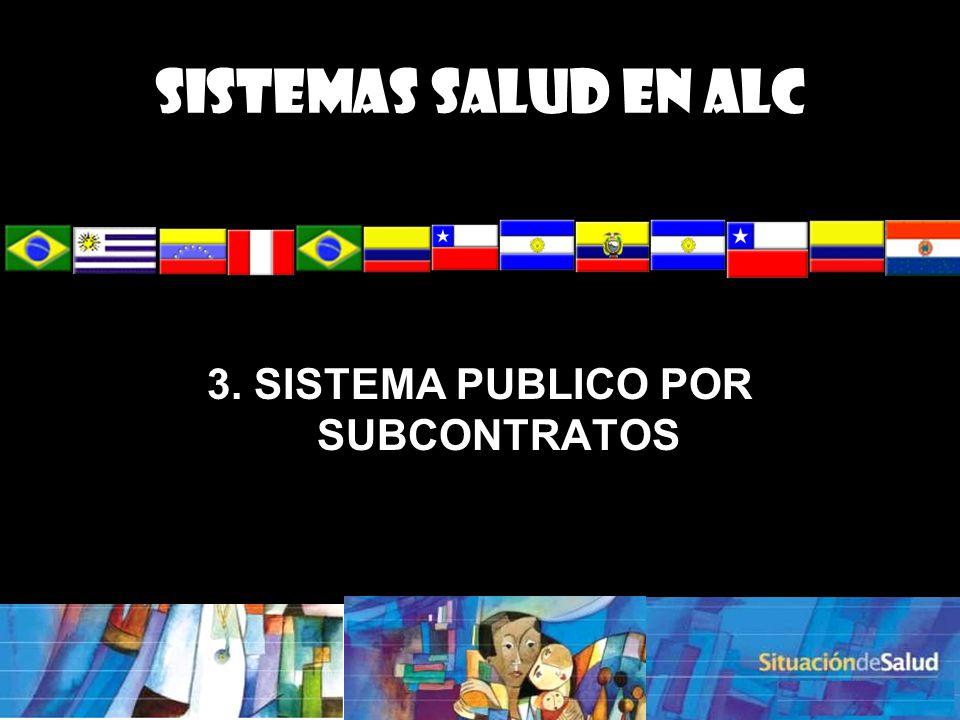 Sistemas Salud en ALC 3. SISTEMA PUBLICO POR SUBCONTRATOS