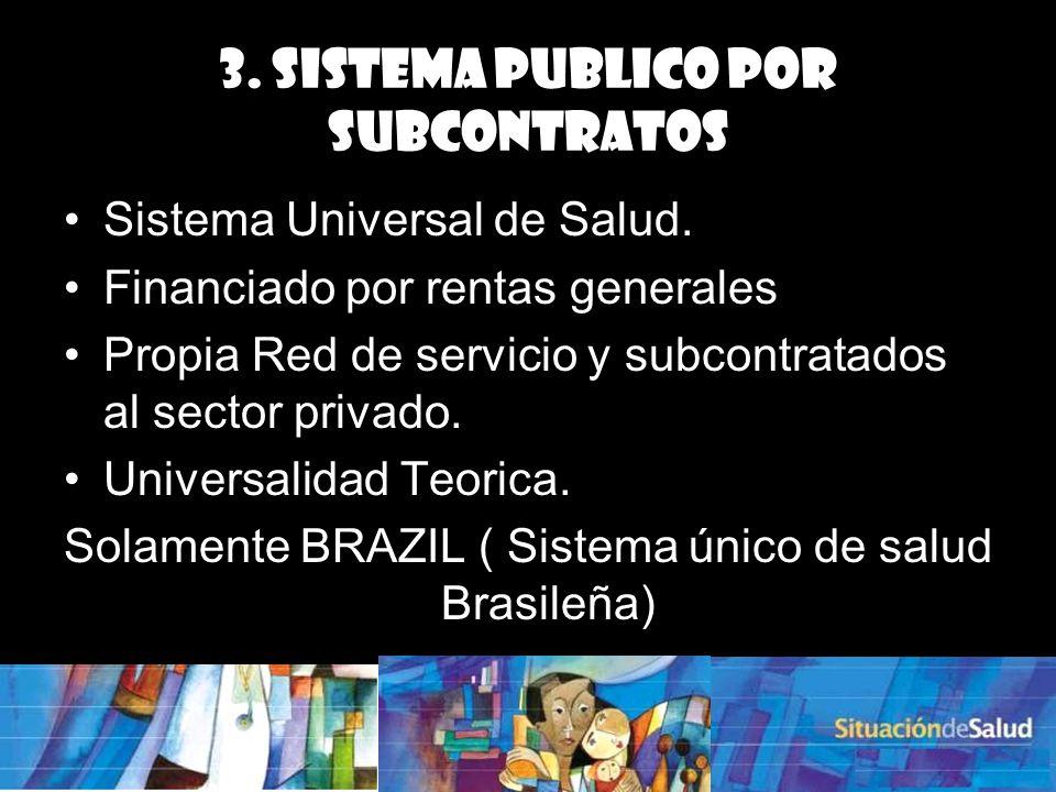 Sistema Universal de Salud.