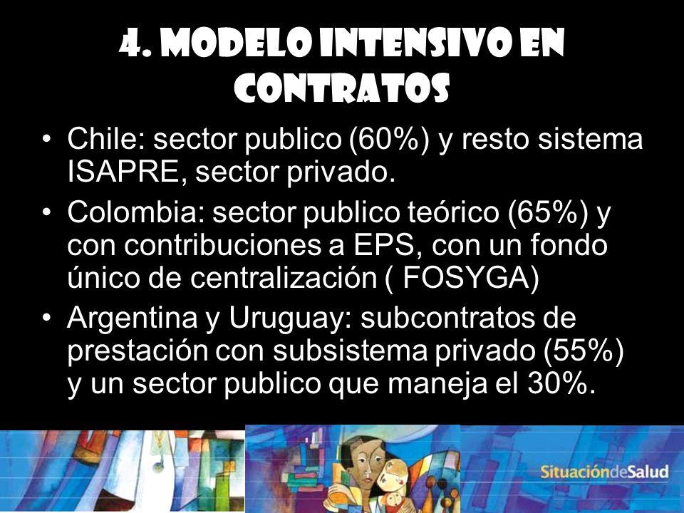 Chile: sector publico (60%) y resto sistema ISAPRE, sector privado.