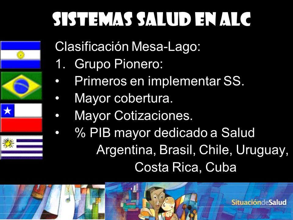 Clasificación Mesa-Lago: 1.Grupo Pionero: Primeros en implementar SS.