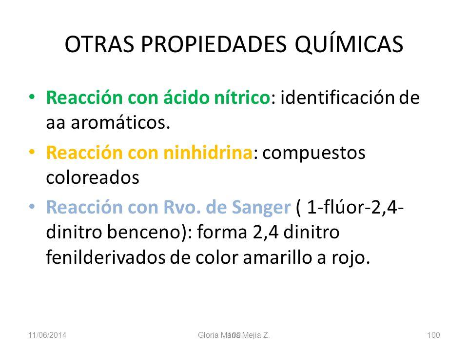 11/06/2014 Gloria Maria Mejia Z. 100 OTRAS PROPIEDADES QUÍMICAS Reacción con ácido nítrico: identificación de aa aromáticos. Reacción con ninhidrina: