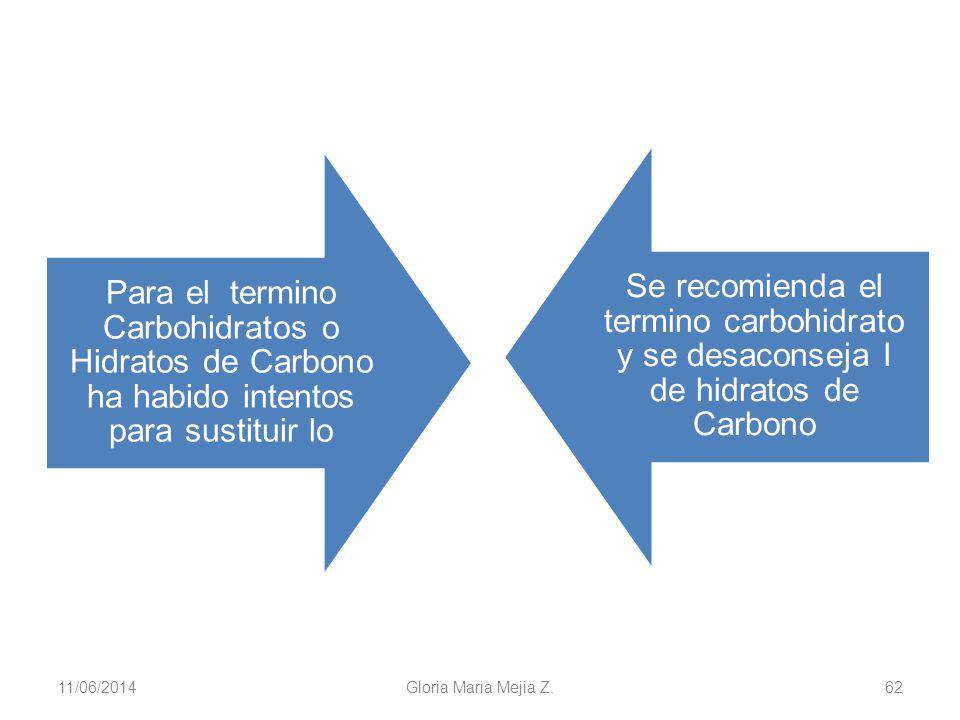 11/06/2014 Gloria Maria Mejia Z. 62 Para el termino Carbohidratos o Hidratos de Carbono ha habido intentos para sustituir lo Se recomienda el termino