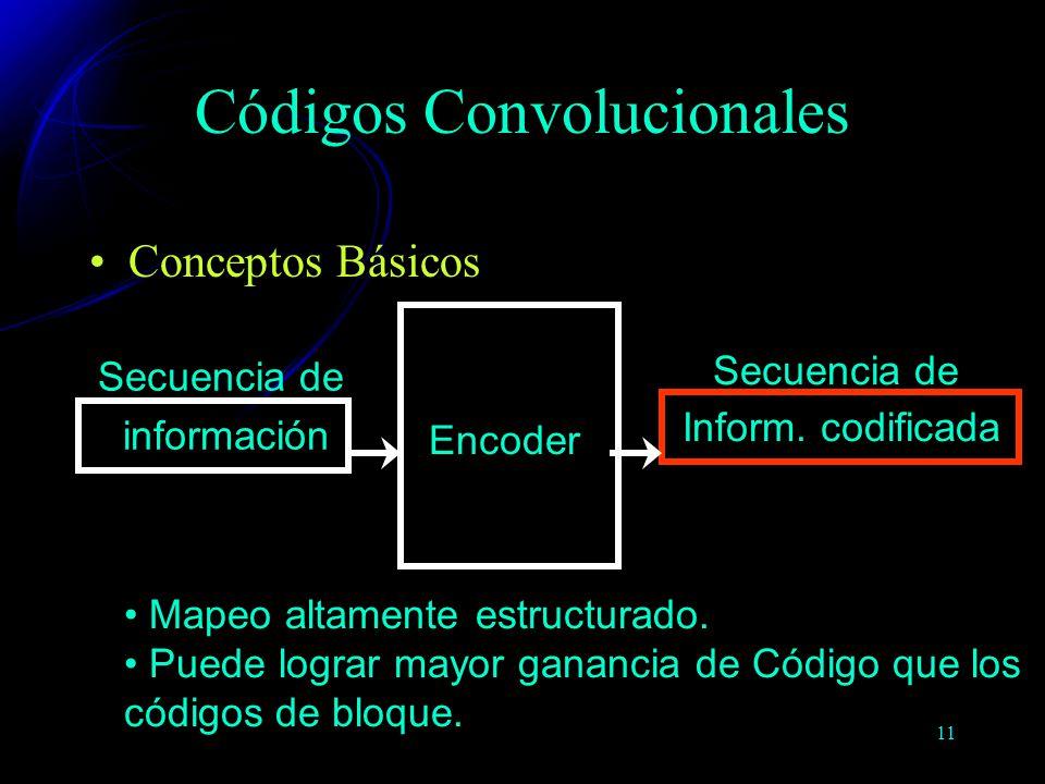 11 Conceptos Básicos Códigos Convolucionales Secuencia de información Secuencia de Inform. codificada Encoder Mapeo altamente estructurado. Puede logr