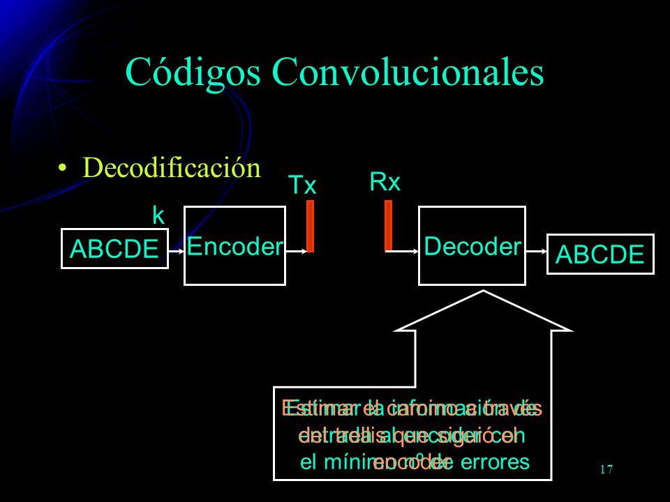 17 Decodificación Códigos Convolucionales ABCDE Encoder ABCDE Decoder Tx Rx k Estimar la información de entrada al encoder con el mínimo nº de errores