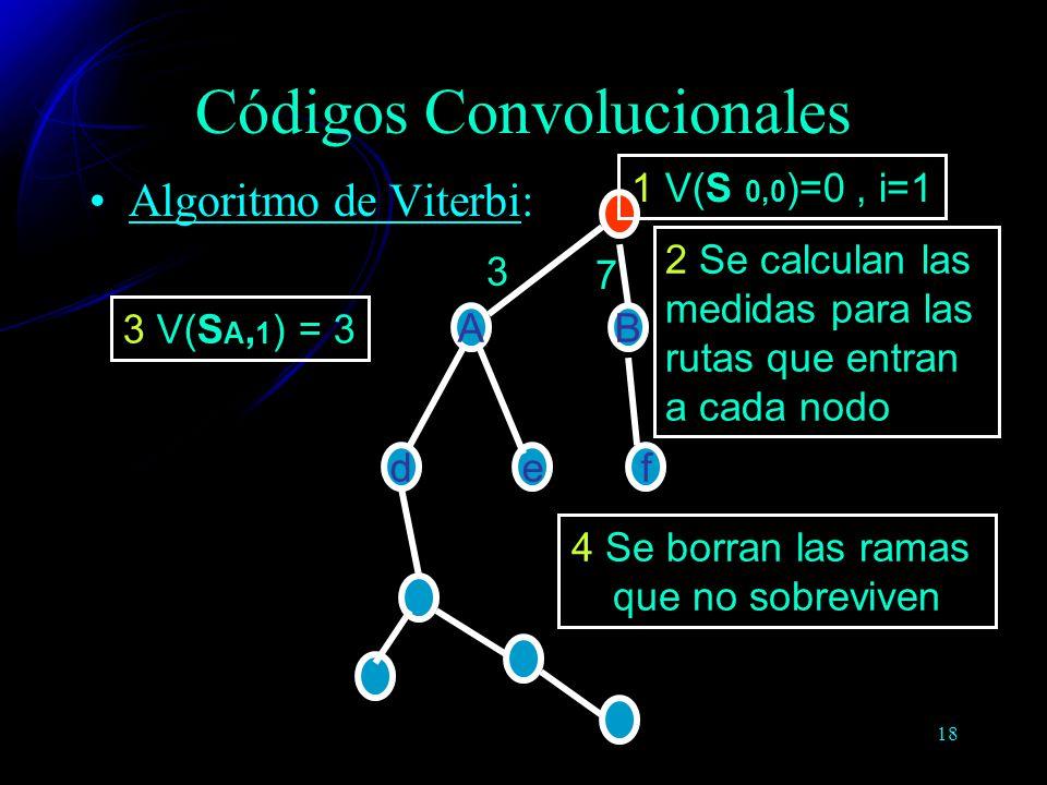 18 Algoritmo de Viterbi: Códigos Convolucionales B de A f 1 V(S 0,0 )=0, i=1 2 Se calculan las medidas para las rutas que entran a cada nodo 3 7 3 V(S