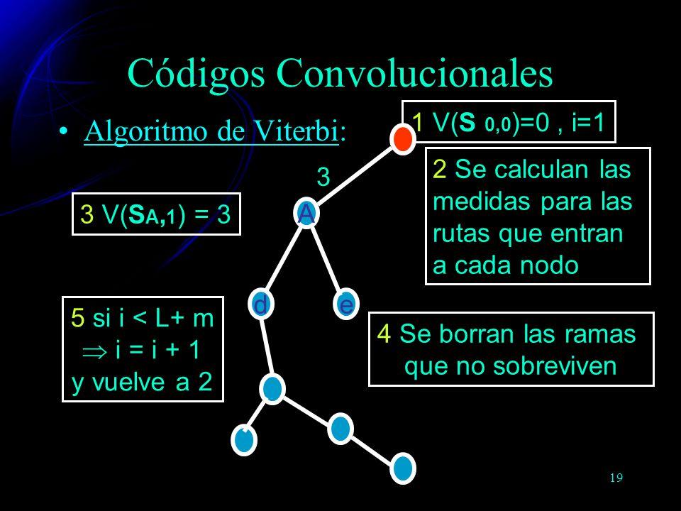 19 Códigos Convolucionales Algoritmo de Viterbi: 1 V(S 0,0 )=0, i=1 2 Se calculan las medidas para las rutas que entran a cada nodo de A 3 3 V(S A, 1