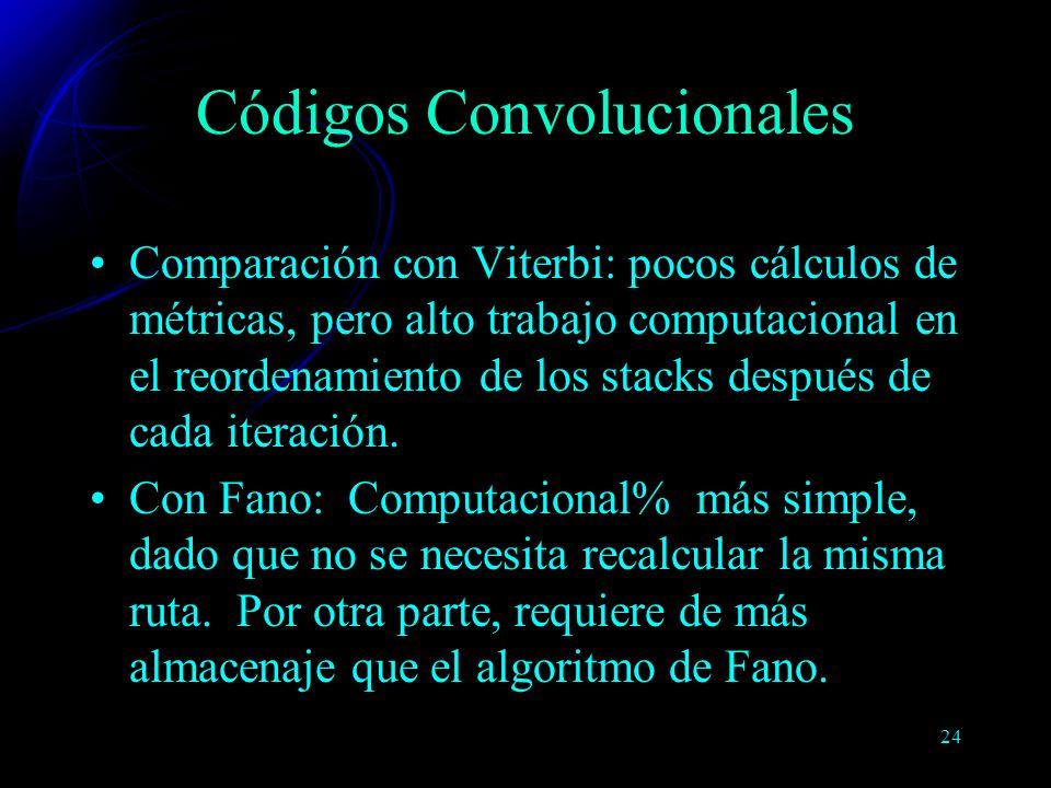 24 Comparación con Viterbi: pocos cálculos de métricas, pero alto trabajo computacional en el reordenamiento de los stacks después de cada iteración.
