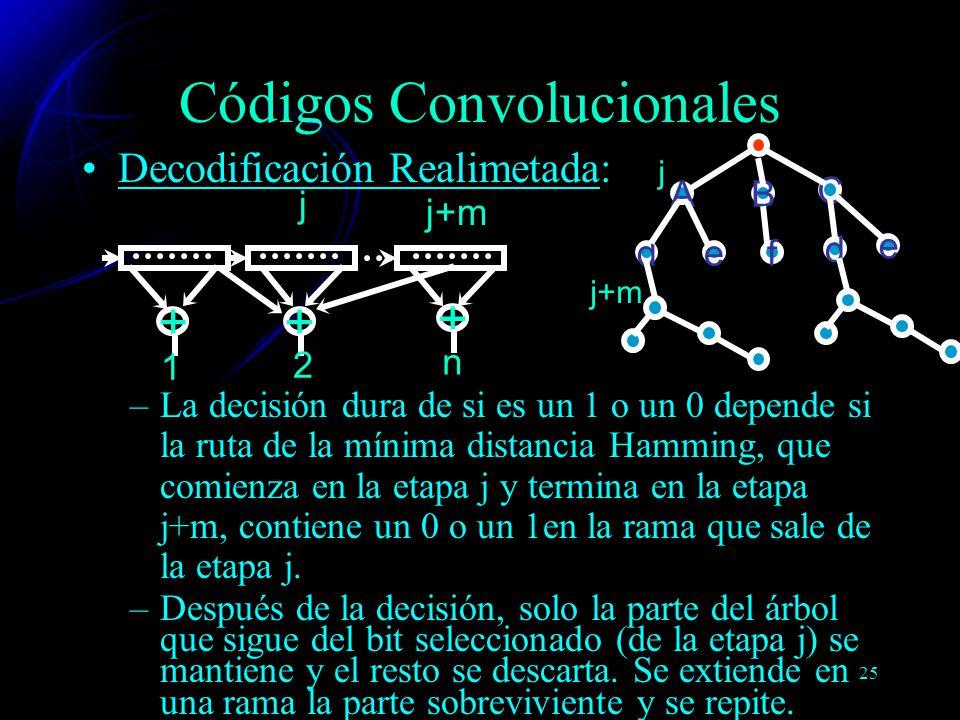 25 Decodificación Realimetada: –La decisión dura de si es un 1 o un 0 depende si la ruta de la mínima distancia Hamming, que comienza en la etapa j y