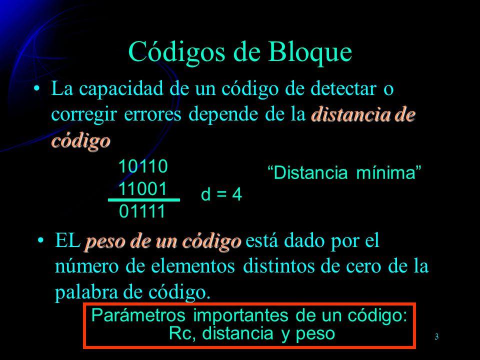 3 distancia de códigoLa capacidad de un código de detectar o corregir errores depende de la distancia de código Códigos de Bloque 10110 11001 01111 d