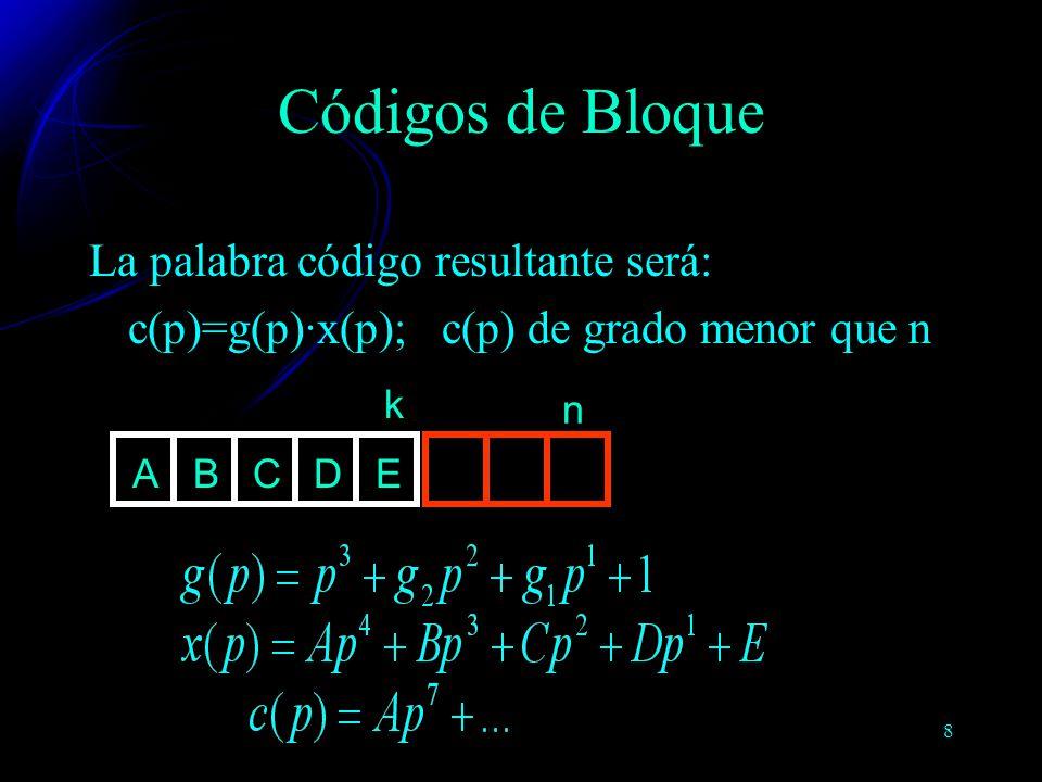 8 La palabra código resultante será: c(p)=g(p)·x(p); c(p) de grado menor que n Códigos de Bloque ABCDE k n