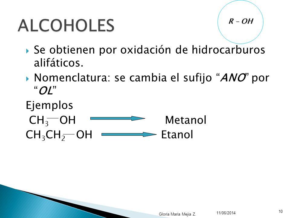 CH 3 OH Metanol Se denomina alcohol de madera porque se obtiene de ella por destilaci ó n seca. Se utiliza como disolvente para pinturas y como combus