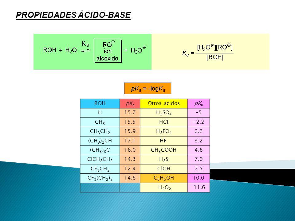 En los alcoholes grandes, la cadena carbonada dificulta la formación de puentes de hidrógeno, provocando que el fenómeno sea desfavorable energéticame