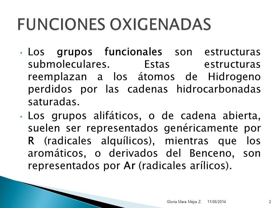 11/06/2014Gloria Mara Mejia Z.32 OXIDACIÓN DE ALCOHOLES PRIMARIOS OXIDACIÓN DE ALCOHOLES SECUNDARIOS R CH 2 OH (O) R C O H (O) R C O H R CHOH R (O) R CO R