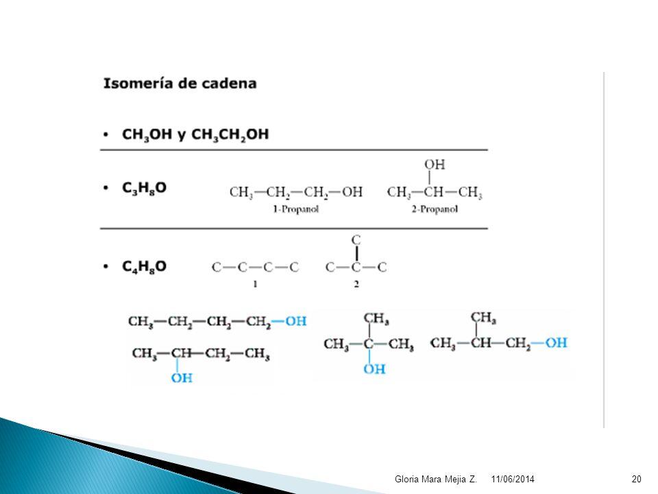 Nombres comunes isobutil alcohol sec-butil alcohol