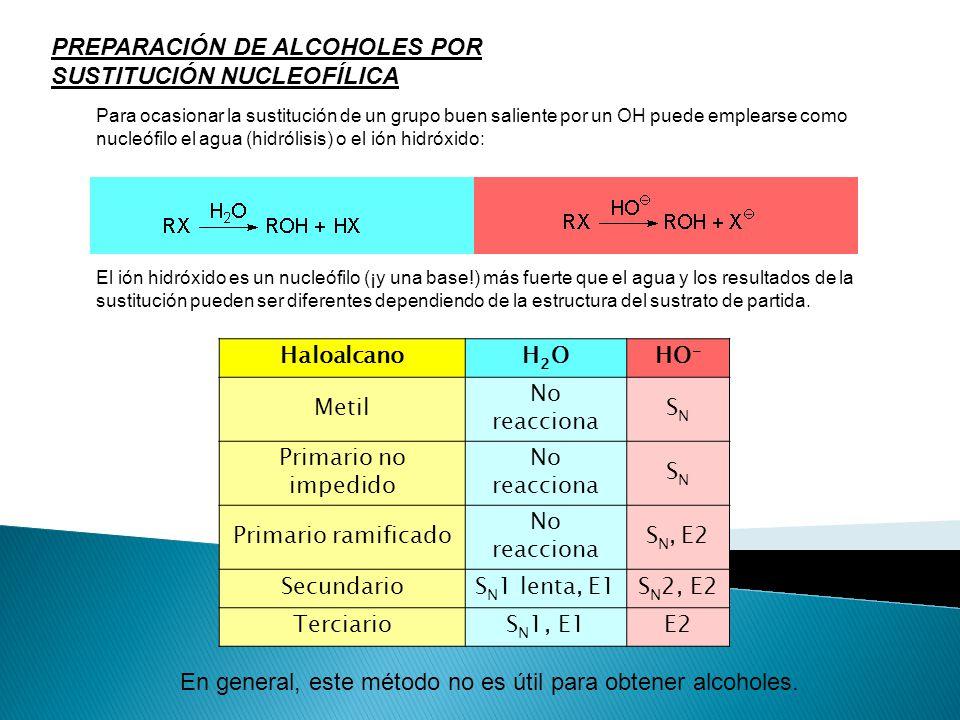 PREPARACIÓN DE ALCOHOLES Los alcoholes pueden prepararse siguiendo tres métodos principales: Sustitución nucleófila Reducción de compuestos carbonílic