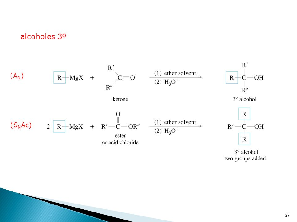 26 Adición Nucleofílica ó S N Ac de un reactivo de Grignard o de un organolítico A PARTIR DE COMPUESTOS CARBONÍLICOS. alcoholes 1 º alcoholes 2 º (A N