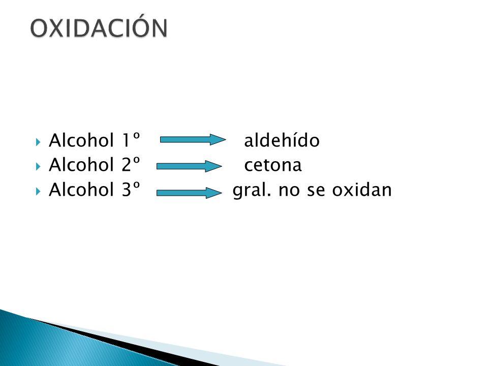 Estado físico (a 25 ºC) C1 a C4; son líquidos solubles totalmente en agua C5 a C12; líquidos aceitosos, no son tan solubles en agua. La insolubilidad