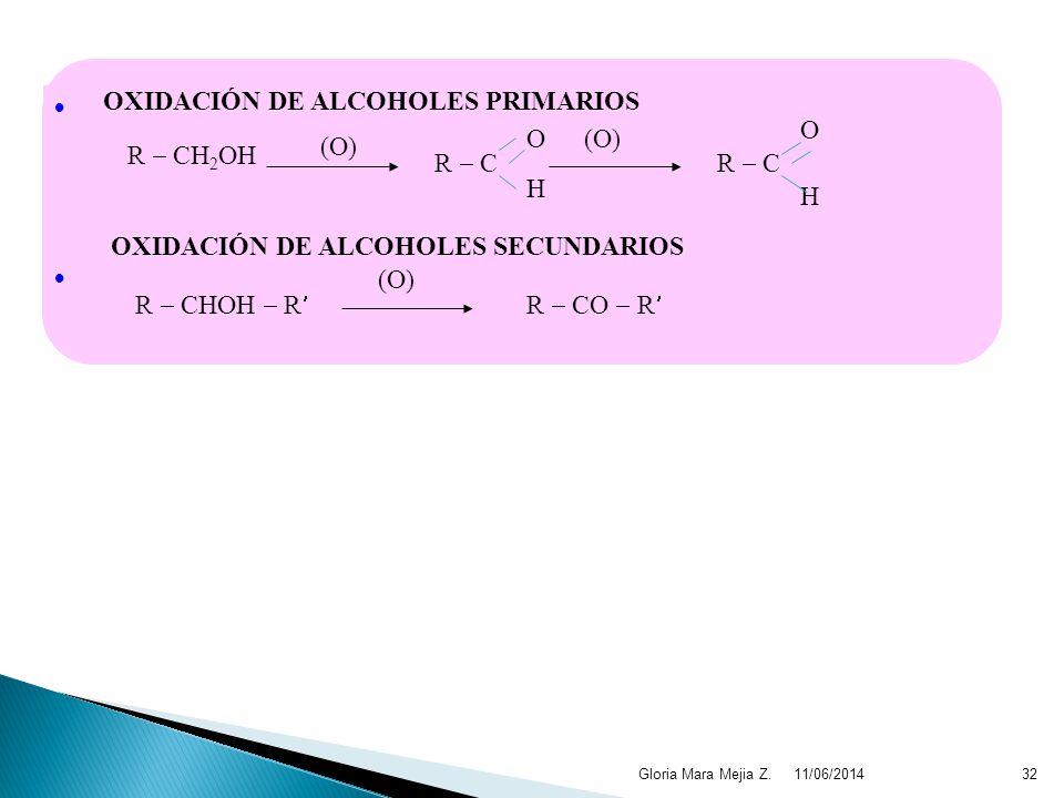 Alcohol 1º aldehído Alcohol 2º cetona Alcohol 3º gral. no se oxidan