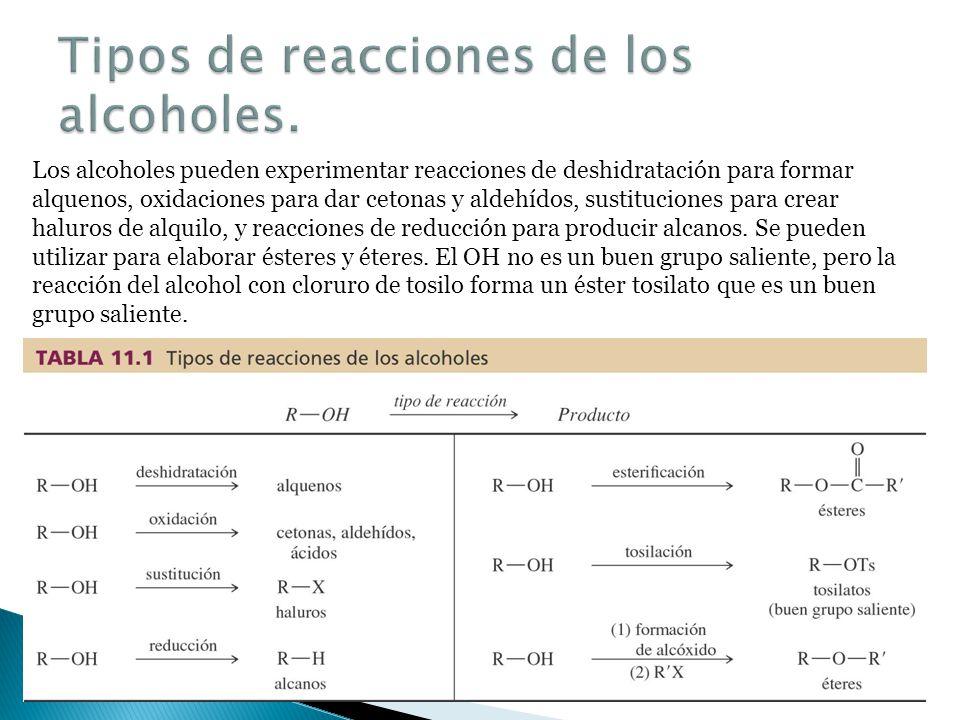 11/06/2014Gloria Mara Mejia Z.32 OXIDACIÓN DE ALCOHOLES PRIMARIOS OXIDACIÓN DE ALCOHOLES SECUNDARIOS R CH 2 OH (O) R C O H (O) R C O H R CHOH R (O) R