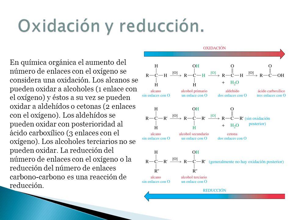 ESTERIFICACIÓN DE ALCOHOLES Ésteres orgánicosÉsteres inorgánicos Ácido carboxílico Ácido sulfónico Ácido crómico Ácido fosfórico Carboxilato de alquil