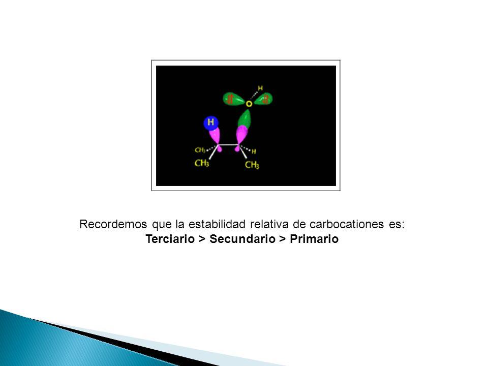 La oxidación de alcoholes primarios a aldehídos se puede conseguir utilizando clorocromato de piridinio (PCC) como agentes oxidante. El PCC es una mez